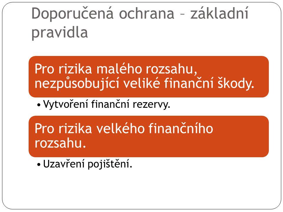 Samopojištění Vytvoření dostatečné finanční a majetkové rezervy.