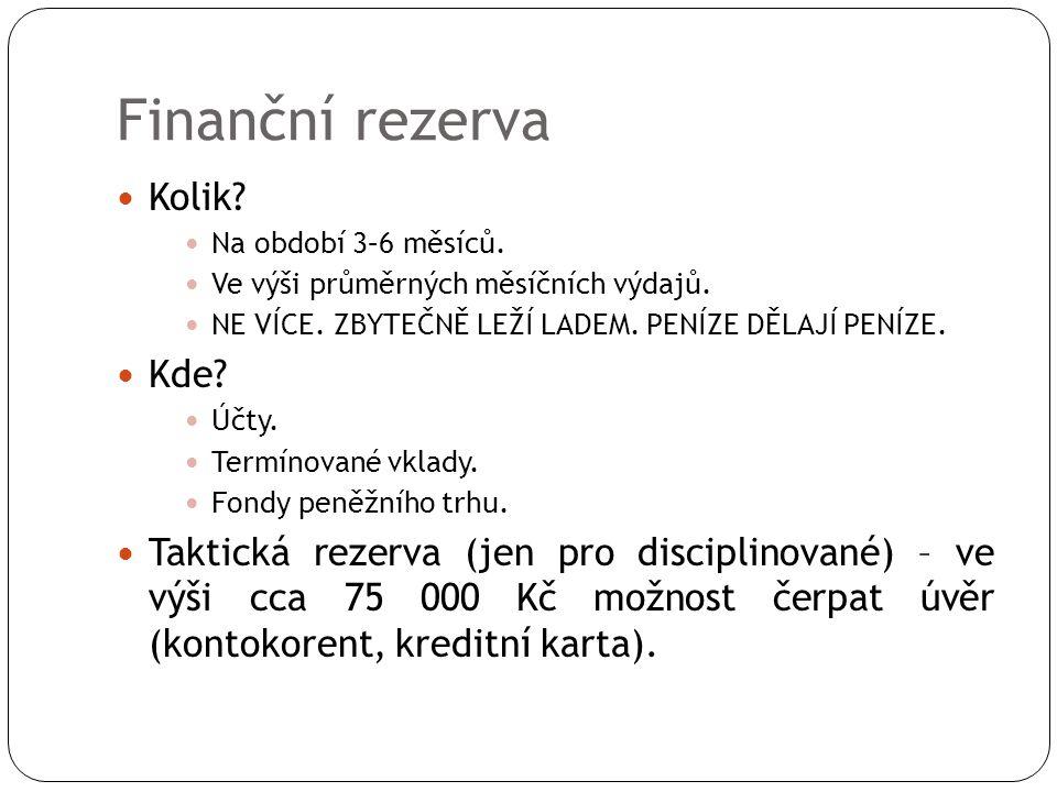 Finanční rezerva Kolik.Na období 3–6 měsíců. Ve výši průměrných měsíčních výdajů.