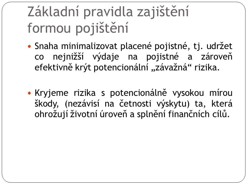 Základní pravidla zajištění formou pojištění Snaha minimalizovat placené pojistné, tj.