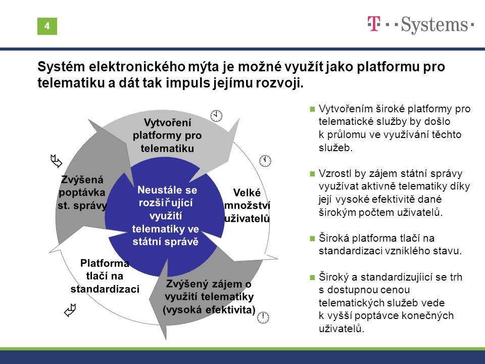 Systém elektronického mýta je možné využít jako platformu pro telematiku a dát tak impuls jejímu rozvoji. n Vytvořením široké platformy pro telematick