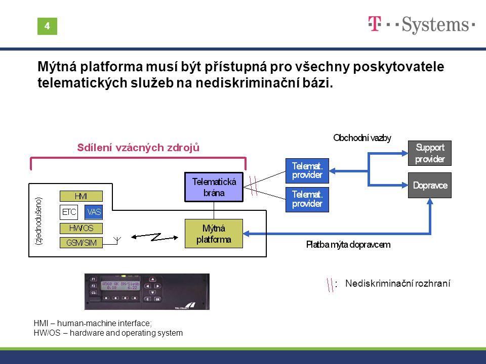 4 Mýtná platforma musí být přístupná pro všechny poskytovatele telematických služeb na nediskriminační bázi. HMI – human-machine interface; HW/OS – ha