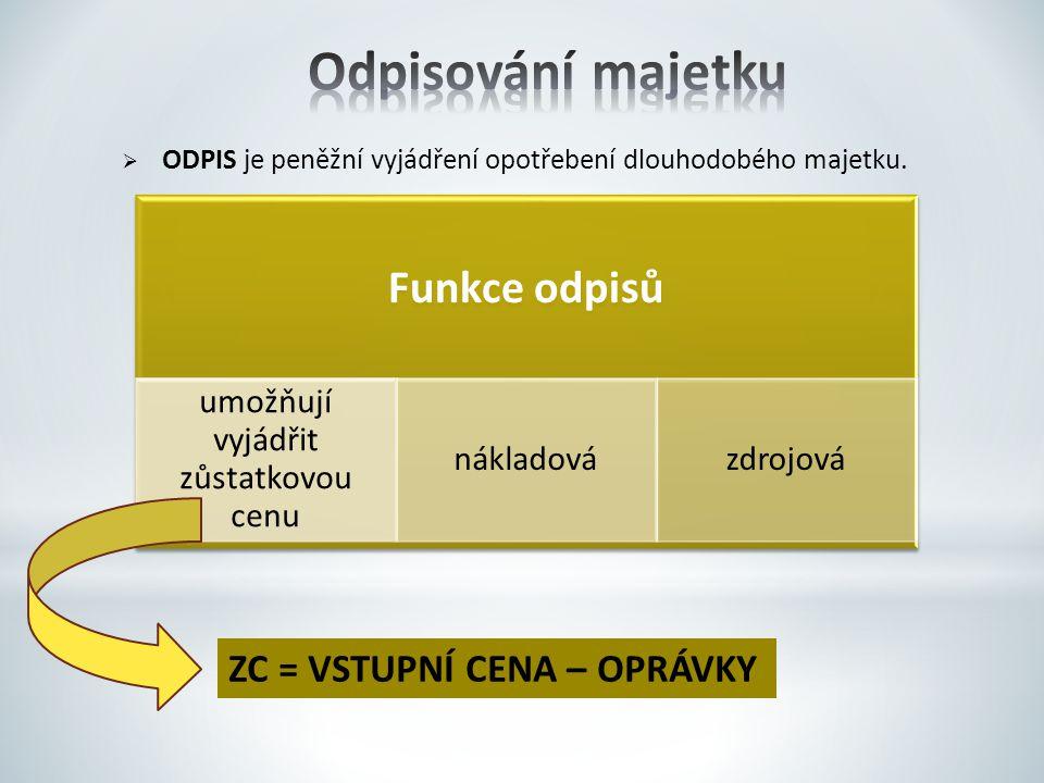  ODPIS je peněžní vyjádření opotřebení dlouhodobého majetku. Funkce odpisů umožňují vyjádřit zůstatkovou cenu nákladovázdrojová ZC = VSTUPNÍ CENA – O