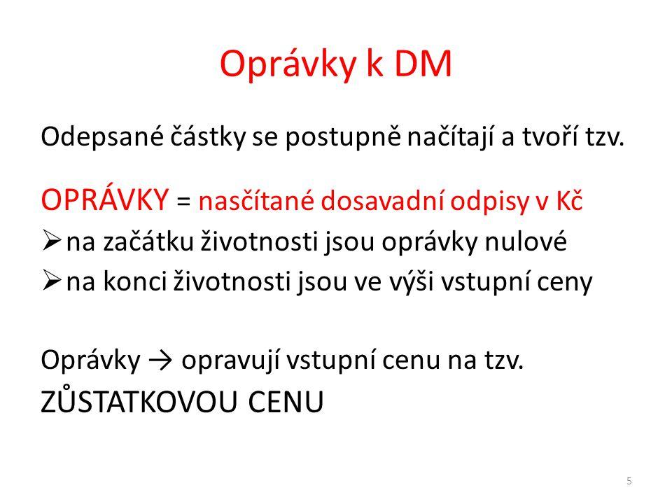 Oprávky k DM Odepsané částky se postupně načítají a tvoří tzv.
