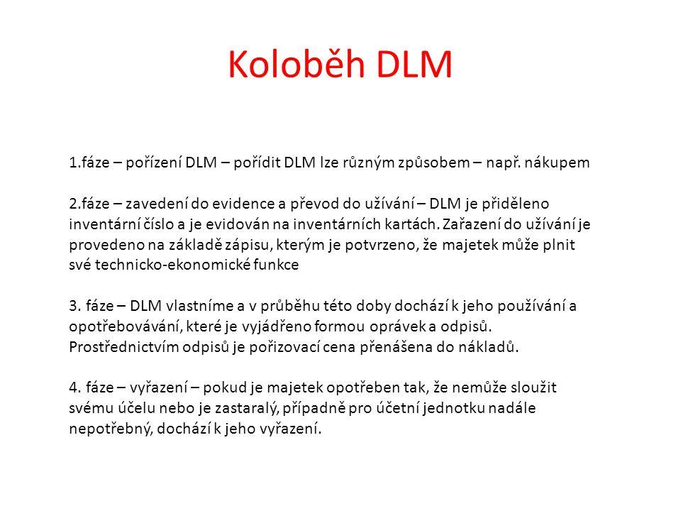 Koloběh DLM 1.fáze – pořízení DLM – pořídit DLM lze různým způsobem – např. nákupem 2.fáze – zavedení do evidence a převod do užívání – DLM je přiděle