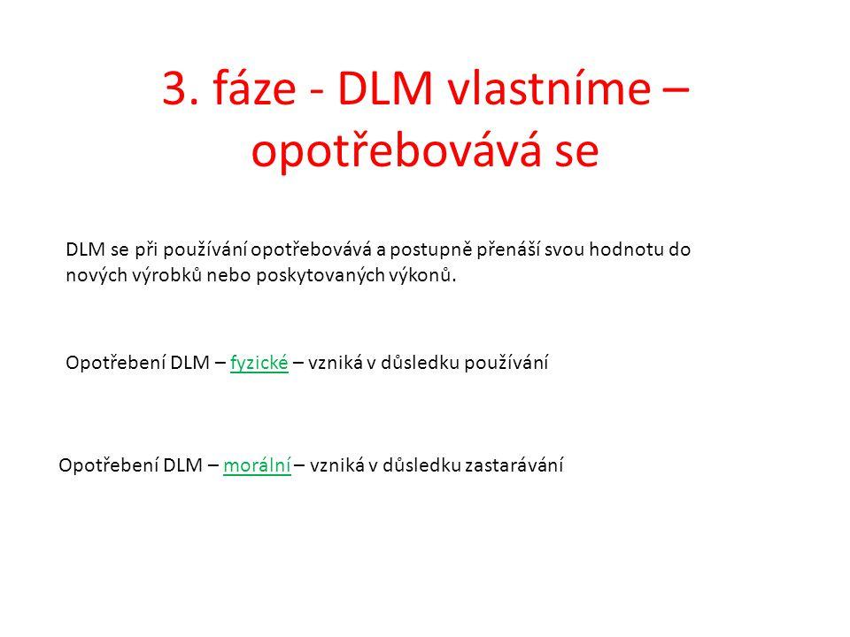 3. fáze - DLM vlastníme – opotřebovává se DLM se při používání opotřebovává a postupně přenáší svou hodnotu do nových výrobků nebo poskytovaných výkon