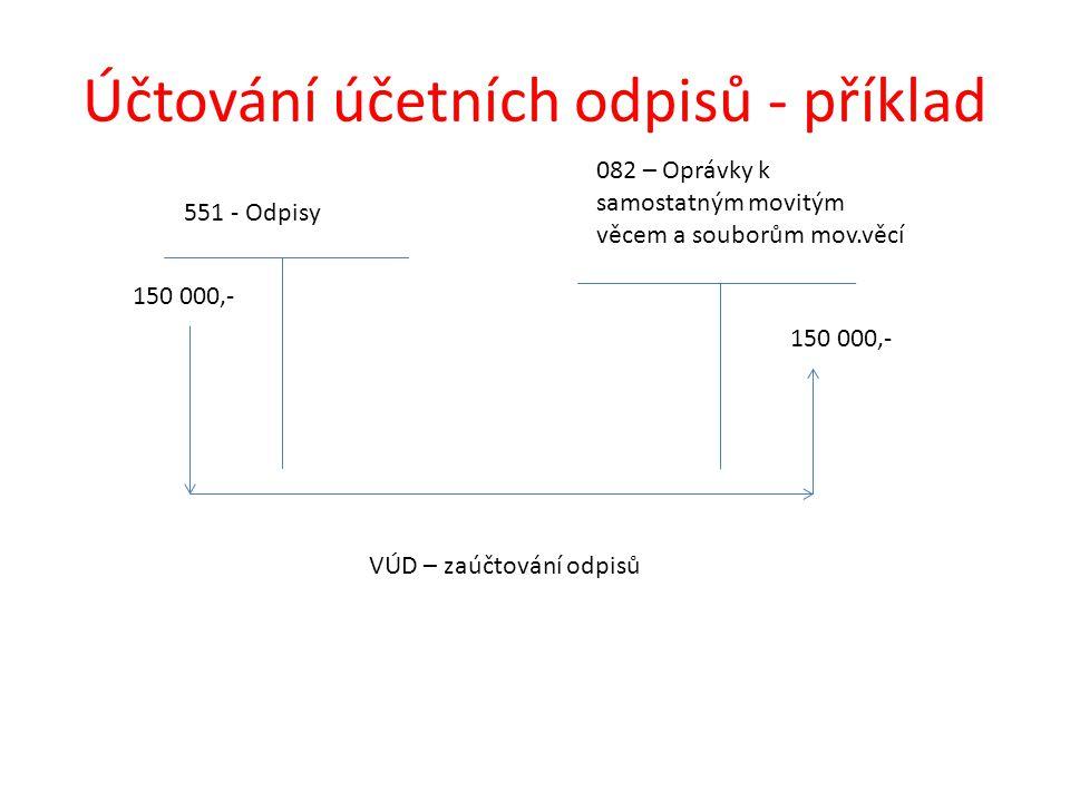 Účtování účetních odpisů - příklad 551 - Odpisy 150 000,- 082 – Oprávky k samostatným movitým věcem a souborům mov.věcí 150 000,- VÚD – zaúčtování odp