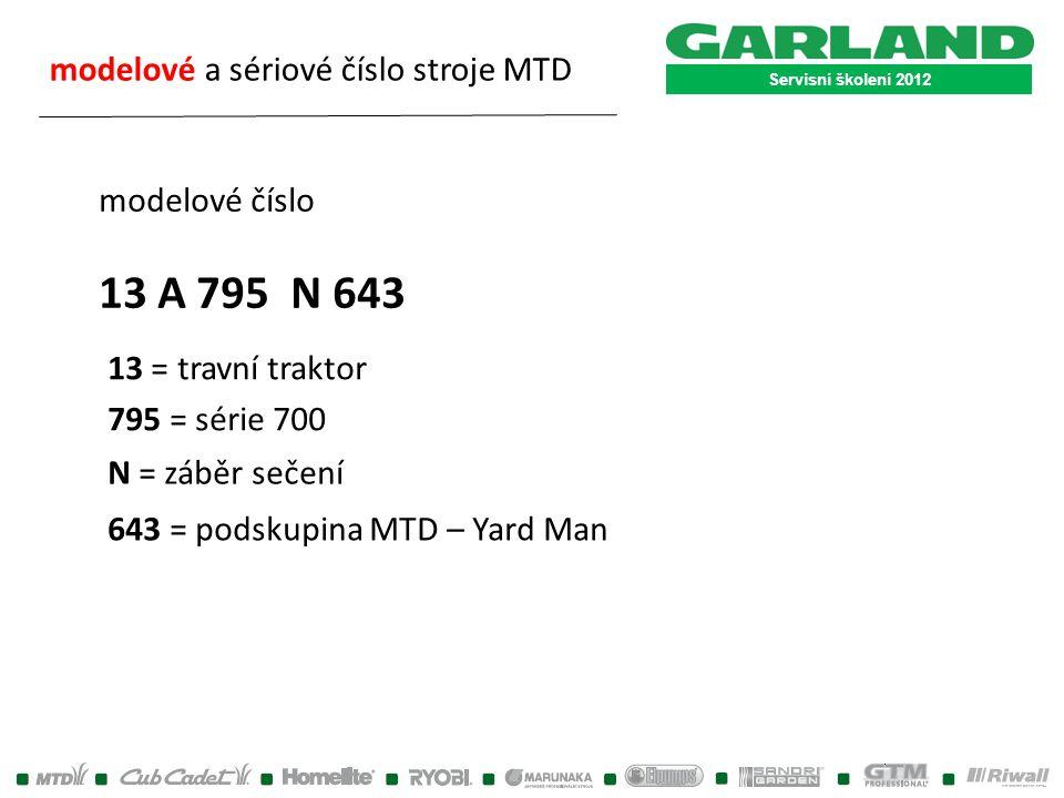 Servisní školení 2012 modelové a sériové číslo stroje MTD modelové číslo 13 A 795 N 643 13 = travní traktor 795 = série 700 N = záběr sečení 643 = pod