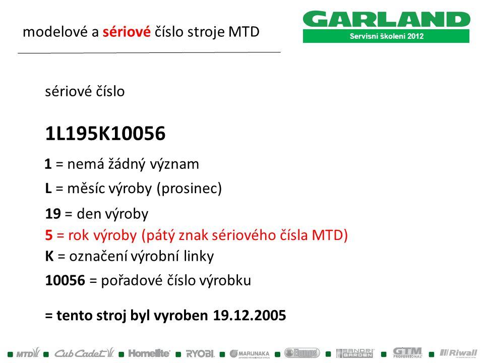 Servisní školení 2012 modelové a sériové číslo stroje MTD sériové číslo 1L195K10056 1 = nemá žádný význam L = měsíc výroby (prosinec) 19 = den výroby