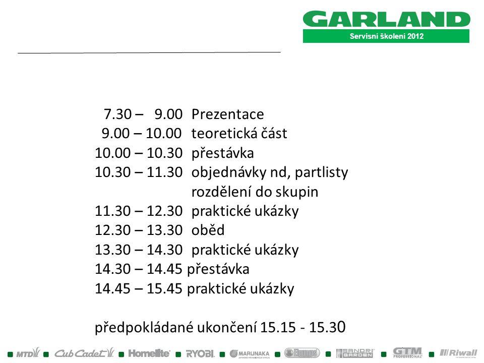 Servisní školení 2012 7.30 – 9.00 Prezentace 9.00 – 10.00teoretická část 10.00 – 10.30přestávka 10.30 – 11.30objednávky nd, partlisty rozdělení do sku