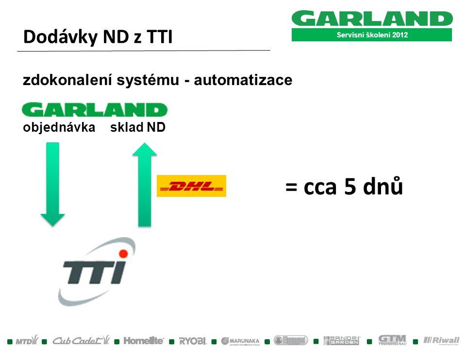 Servisní školení 2012 Dodávky ND z TTI zdokonalení systému - automatizace objednávkasklad ND = cca 5 dnů