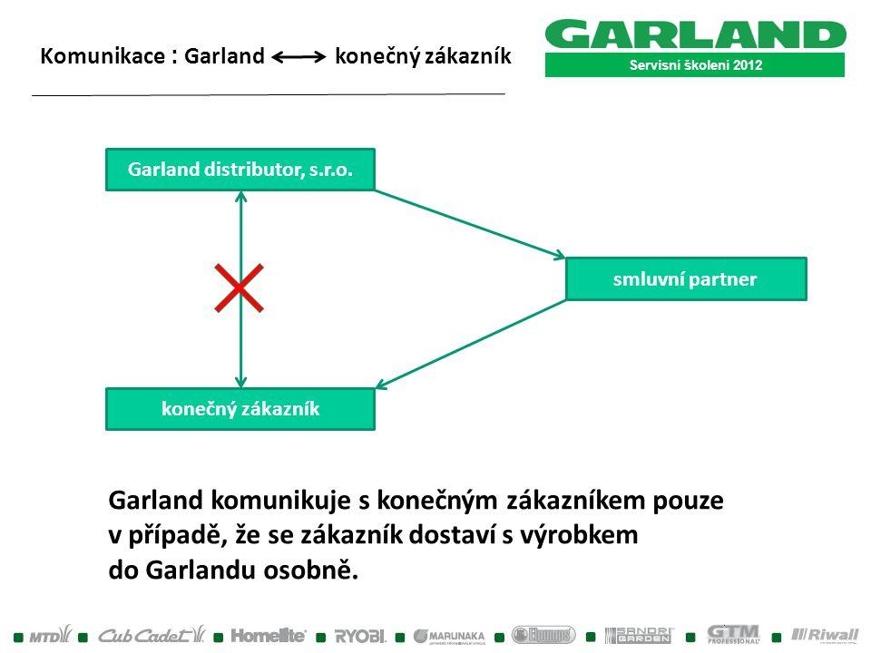 Servisní školení 2012 Komunikace : Garland konečný zákazník Garland distributor, s.r.o. smluvní partner konečný zákazník Garland komunikuje s konečným