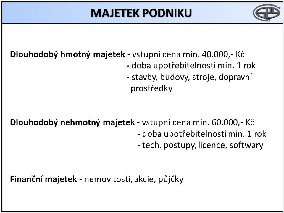MAJETEK PODNIKU Dlouhodobý hmotný majetek - vstupní cena min. 40.000,- Kč - doba upotřebitelnosti min. 1 rok - stavby, budovy, stroje, dopravní prostř