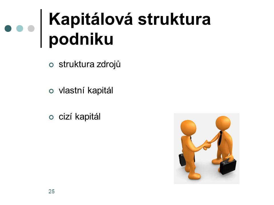 Kapitálová struktura podniku struktura zdrojů vlastní kapitál cizí kapitál 25