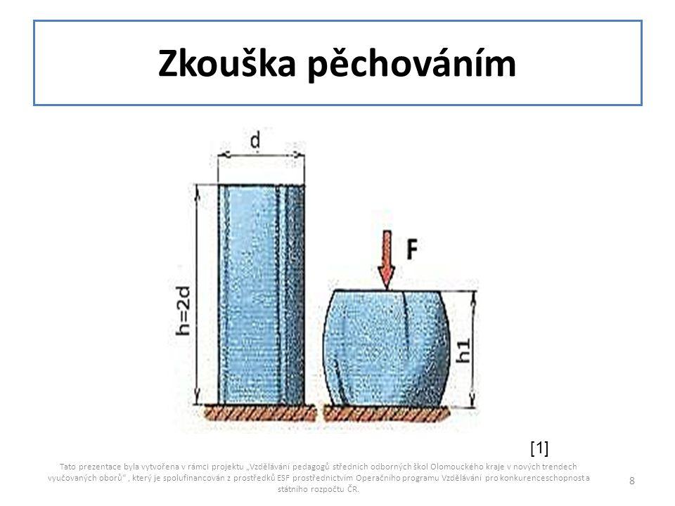 Zkoušky kalitelnosti K ověření schopnosti oceli dosáhnout zakalením určité tvrdosti se provádějí zkoušky kalitelnosti.