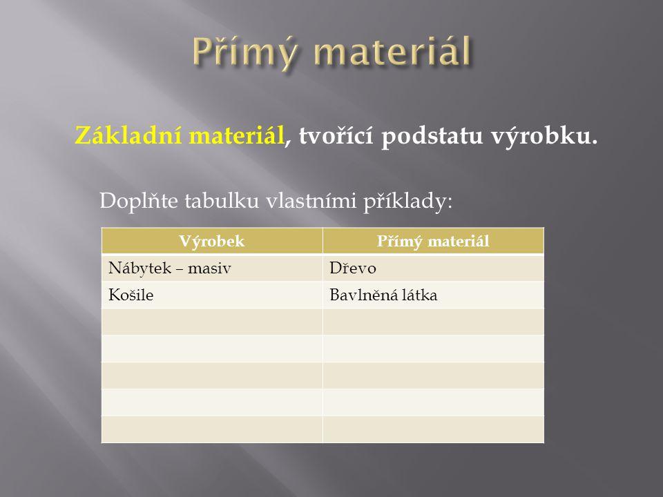 Základní materiál, tvořící podstatu výrobku.