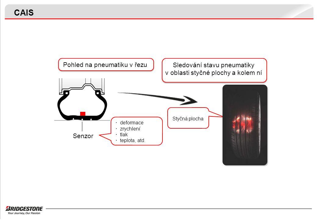 CAIS Pohled na pneumatiku v řezu Senzor Styčná plocha ・ deformace ・ zrychlení ・ tlak ・ teplota, atd.