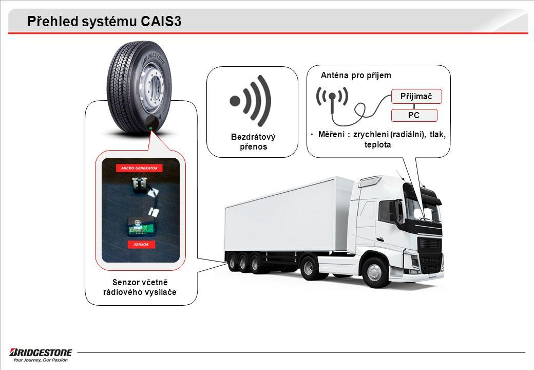 Přehled systému CAIS3 Bezdrátový přenos Senzor včetně rádiového vysílače Anténa pro příjem Přijímač PC ・ Měření : zrychlení (radiální), tlak, teplota