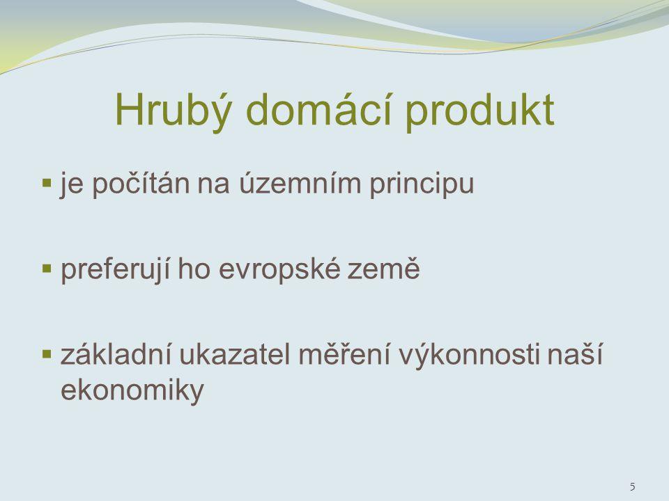 Hrubý domácí produkt  je počítán na územním principu  preferují ho evropské země  základní ukazatel měření výkonnosti naší ekonomiky 5