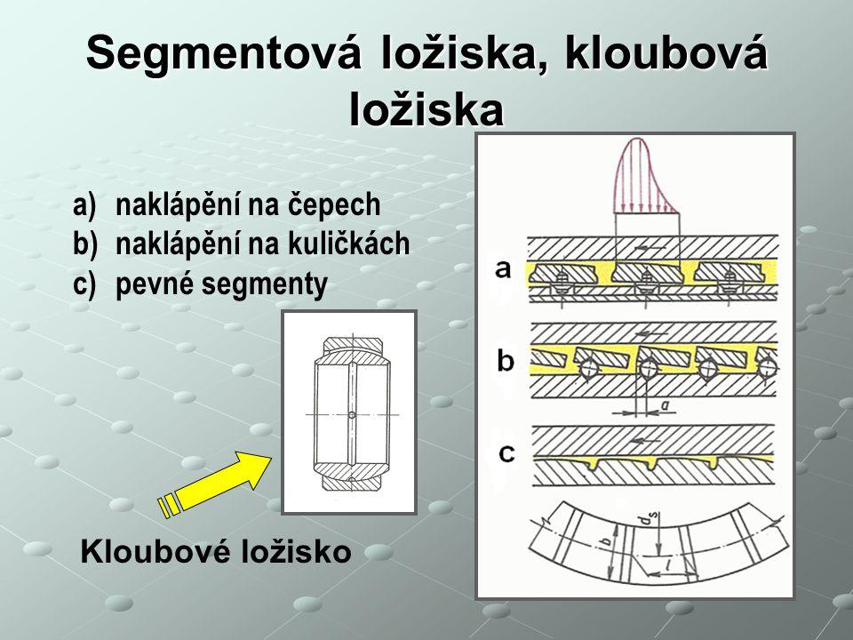 Segmentová ložiska, kloubová ložiska a)naklápění na čepech b)naklápění na kuličkách c)pevné segmenty Kloubové ložisko