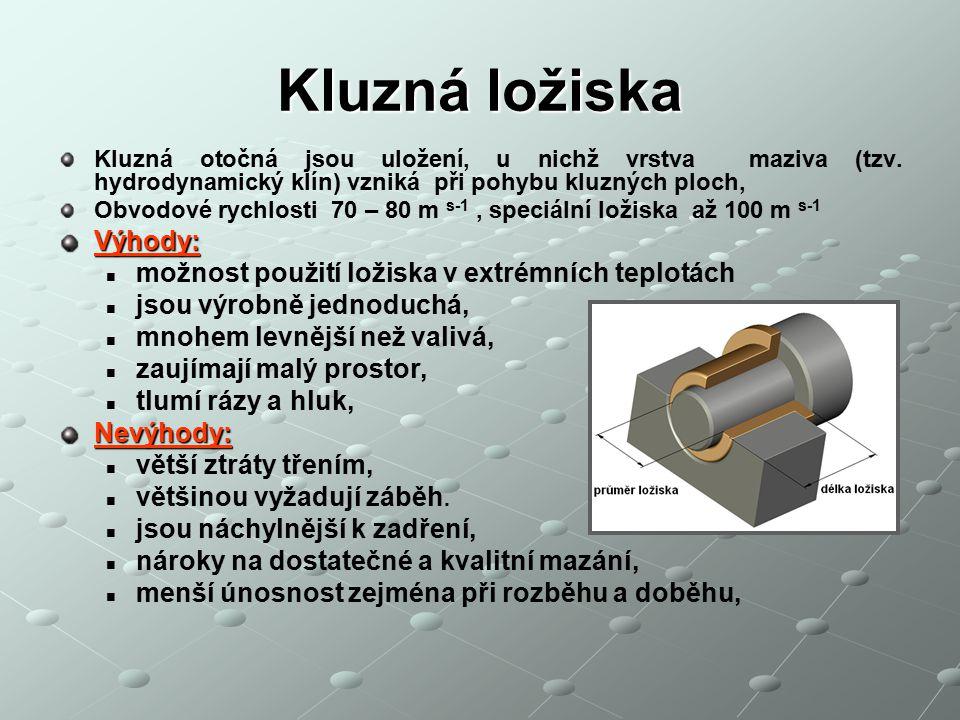 Kluzná ložiska Kluzná otočná jsou uložení, u nichž vrstva maziva (tzv. hydrodynamický klín) vzniká při pohybu kluzných ploch, Obvodové rychlosti 70 –