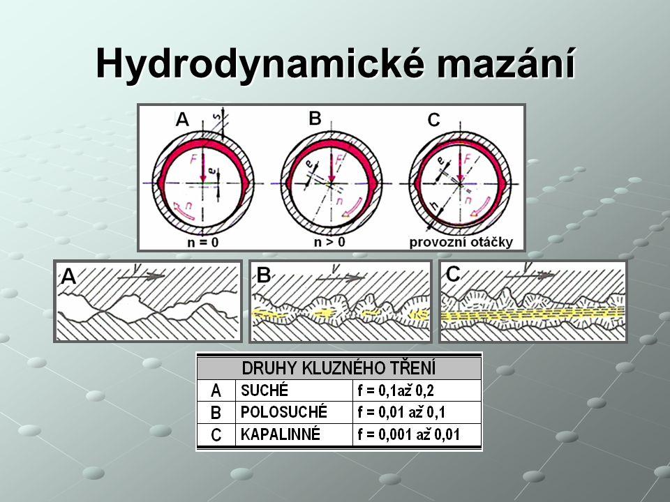 Hydrostatické mazání 1 - NÁDRŽ 2 - ČERPADLO 3 - FILTR 4 - REGULAČNÍ VENTIL 5 - MANOMETR 7 - SBĚRNÁ JÍMKA
