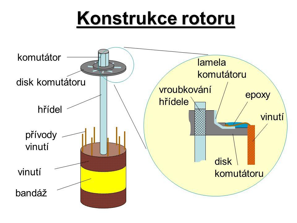 disk komutátoru komutátor přívody vinutí vinutí hřídel disk komutátoru vinutí lamela komutátoru epoxy vroubkování hřídele bandáž (9/13) Konstrukce rot