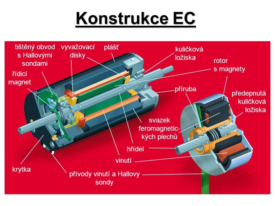 přívody vinutí a Hallovy sondy příruba předepnutá kuličková ložiska krytka plášť tištěný obvod s Hallovými sondami hřídel vinutí řídicí magnet kuličko