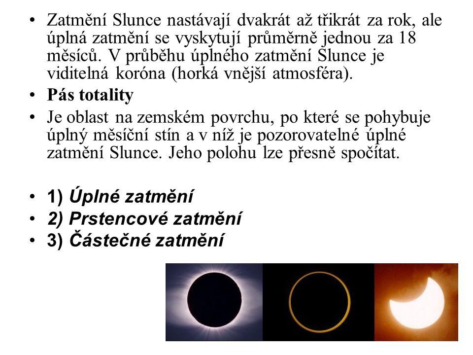 Zatmění Slunce nastávají dvakrát až třikrát za rok, ale úplná zatmění se vyskytují průměrně jednou za 18 měsíců.