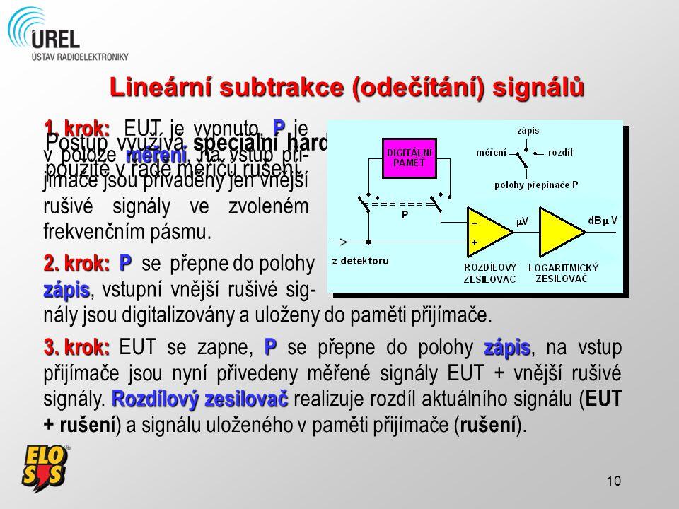 10 Lineární subtrakce (odečítání) signálů 1. krok: P měření 1. krok: EUT je vypnuto, P je v poloze měření, na vstup při- jímače jsou přiváděny jen vně