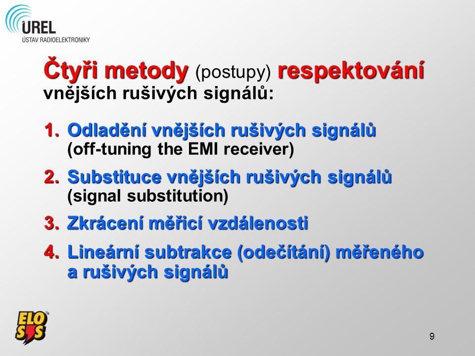 9 Čtyři metody respektování Čtyři metody (postupy) respektování vnějších rušivých signálů: 1.Odladění vnějších rušivých signálů 1.Odladění vnějších ru