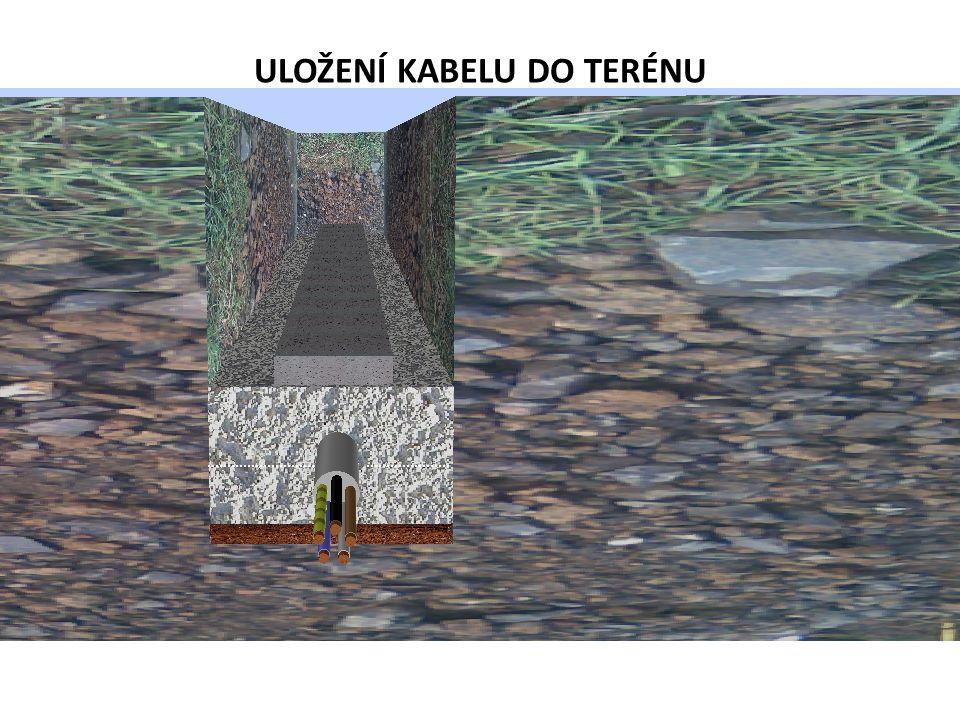 beton.deska cihla 8 cm písek d Výkopový materiál hloubka uložení ULOŽENÍ KABELU DO TERÉNU
