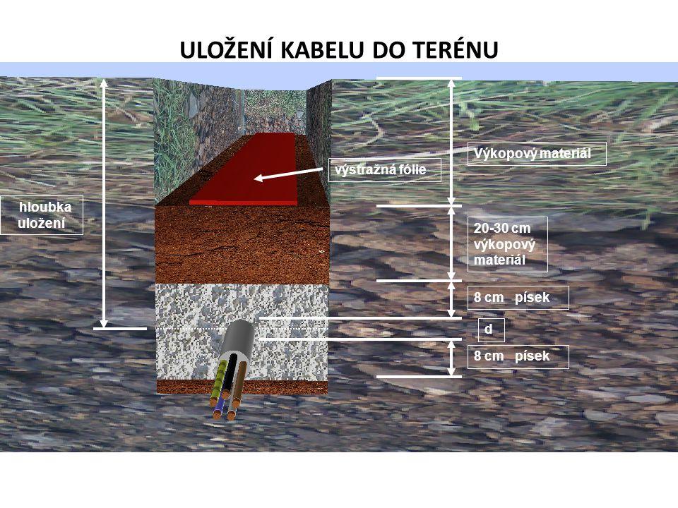 Varovné síťoviny a fólie se používají pro výstražné, signalizační označování podzemních vedení.