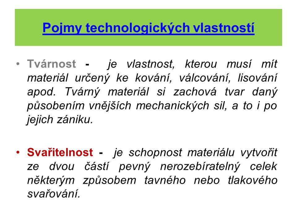 Pojmy technologických vlastností Tvárnost - je vlastnost, kterou musí mít materiál určený ke kování, válcování, lisování apod. Tvárný materiál si zach