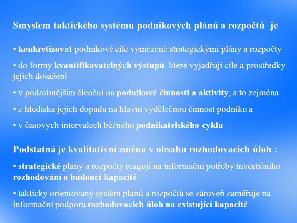 Smyslem taktického systému podnikových plánů a rozpočtů je konkretizovat podnikové cíle vymezené strategickými plány a rozpočty do formy kvantifikovat