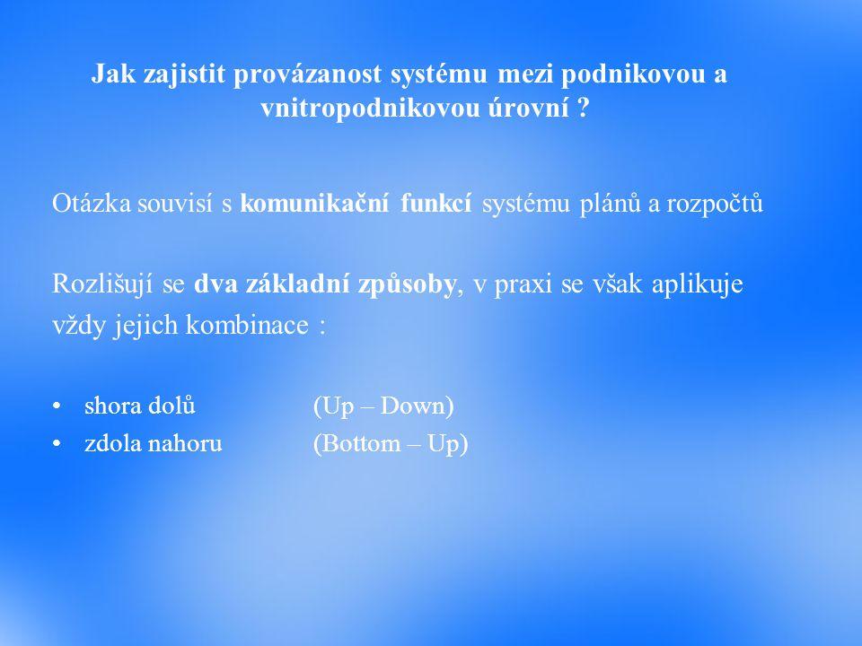 Jak zajistit provázanost systému mezi podnikovou a vnitropodnikovou úrovní ? Otázka souvisí s komunikační funkcí systému plánů a rozpočtů Rozlišují se
