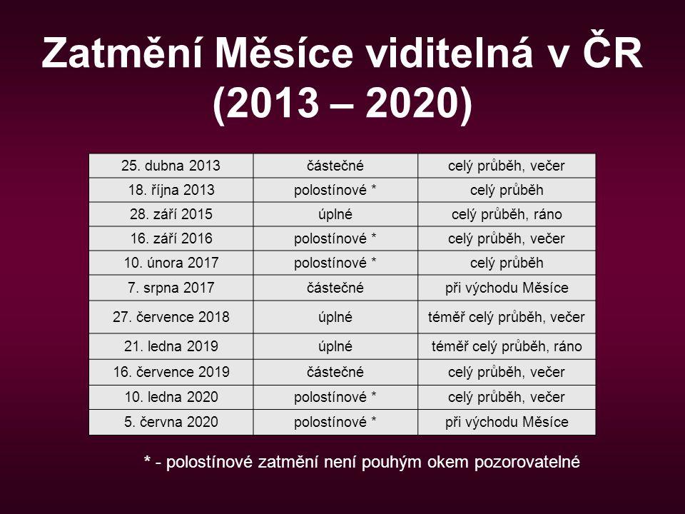 Zatmění Měsíce viditelná v ČR (2013 – 2020) * - polostínové zatmění není pouhým okem pozorovatelné 25. dubna 2013částečnécelý průběh, večer 18. října
