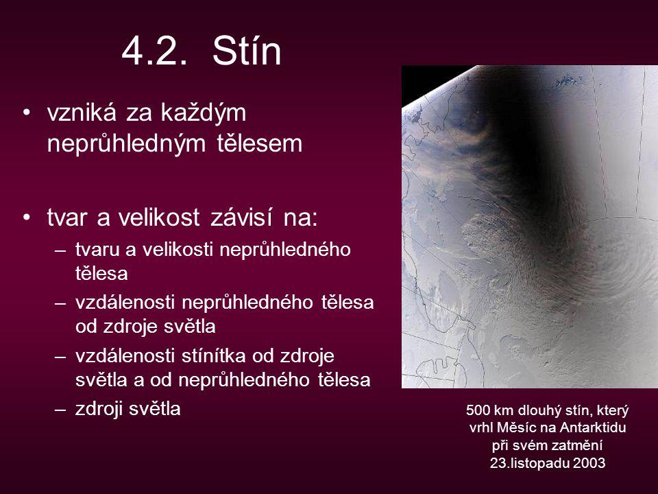 4.2. Stín vzniká za každým neprůhledným tělesem tvar a velikost závisí na: –tvaru a velikosti neprůhledného tělesa –vzdálenosti neprůhledného tělesa o