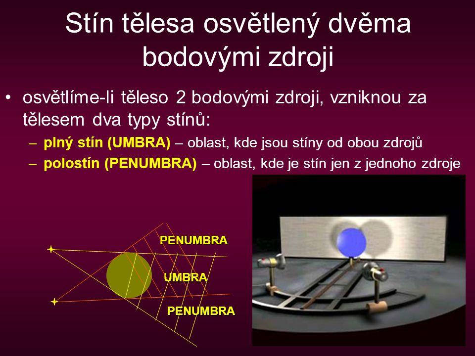 Stín tělesa osvětlený dvěma bodovými zdroji osvětlíme-li těleso 2 bodovými zdroji, vzniknou za tělesem dva typy stínů: –plný stín (UMBRA) – oblast, kd