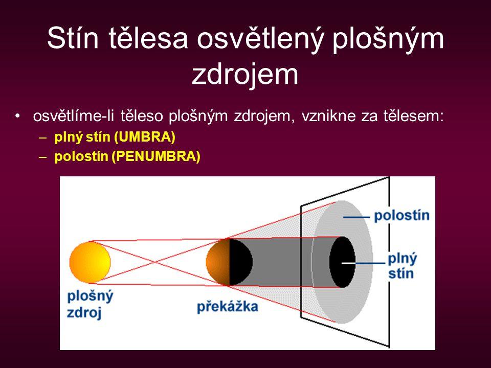 Stín tělesa osvětlený plošným zdrojem osvětlíme-li těleso plošným zdrojem, vznikne za tělesem: –plný stín (UMBRA) –polostín (PENUMBRA)