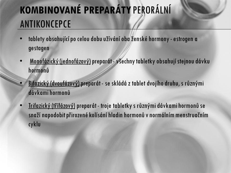 KOMBINOVANÉ PREPARÁTY PERORÁLNÍ ANTIKONCEPCE tablety obsahující po celou dobu užívání oba ženské hormony - estrogen a gestagen Monofázický (jednofázový) preparát - všechny tabletky obsahují stejnou dávku hormonů Bifazický (dvoufázový) preparát - se skládá z tablet dvojího druhu, s různými dávkami hormonů Trifazický (třífázový) preparát - troje tabletky s různými dávkami hormonů se snaží napodobit přirozené kolísání hladin hormonů v normálním menstruačním cyklu