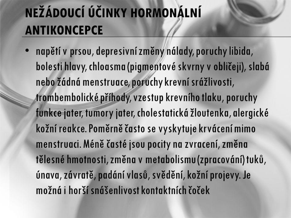 NEŽÁDOUCÍ ÚČINKY HORMONÁLNÍ ANTIKONCEPCE napětí v prsou, depresivní změny nálady, poruchy libida, bolesti hlavy, chloasma (pigmentové skvrny v obličeji), slabá nebo žádná menstruace, poruchy krevní srážlivosti, trombembolické příhody, vzestup krevního tlaku, poruchy funkce jater, tumory jater, cholestatická žloutenka, alergické kožní reakce.