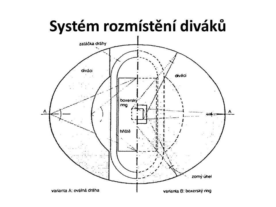 Systém rozmístění diváků