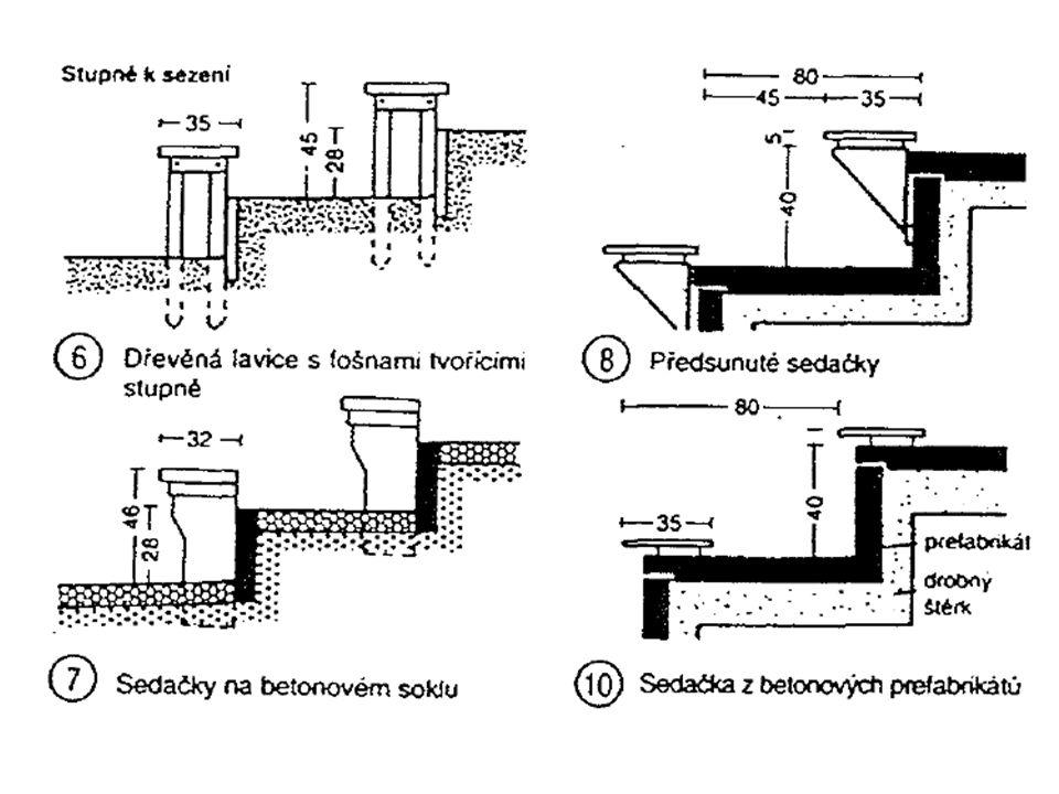 Oblast s místy k stání Výpočet plošné potřeby místa k stání – Šířka místa k stání 0,5m – hloubka místa k stání 0,4m Na 750 míst- min.