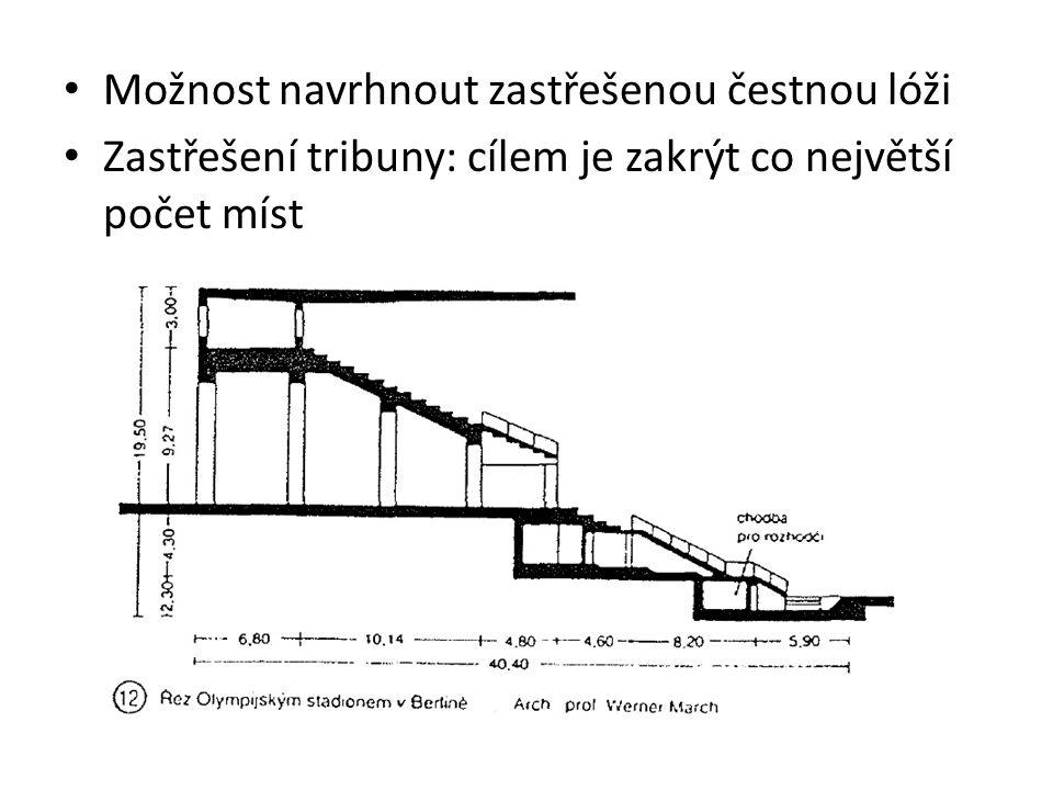 Možnost navrhnout zastřešenou čestnou lóži Zastřešení tribuny: cílem je zakrýt co největší počet míst