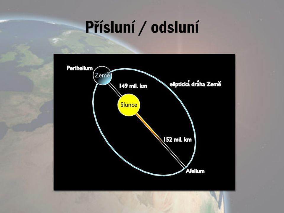 Barycentrum Země a Měsíc obíhají okolo jejich barycentra (těžiště).