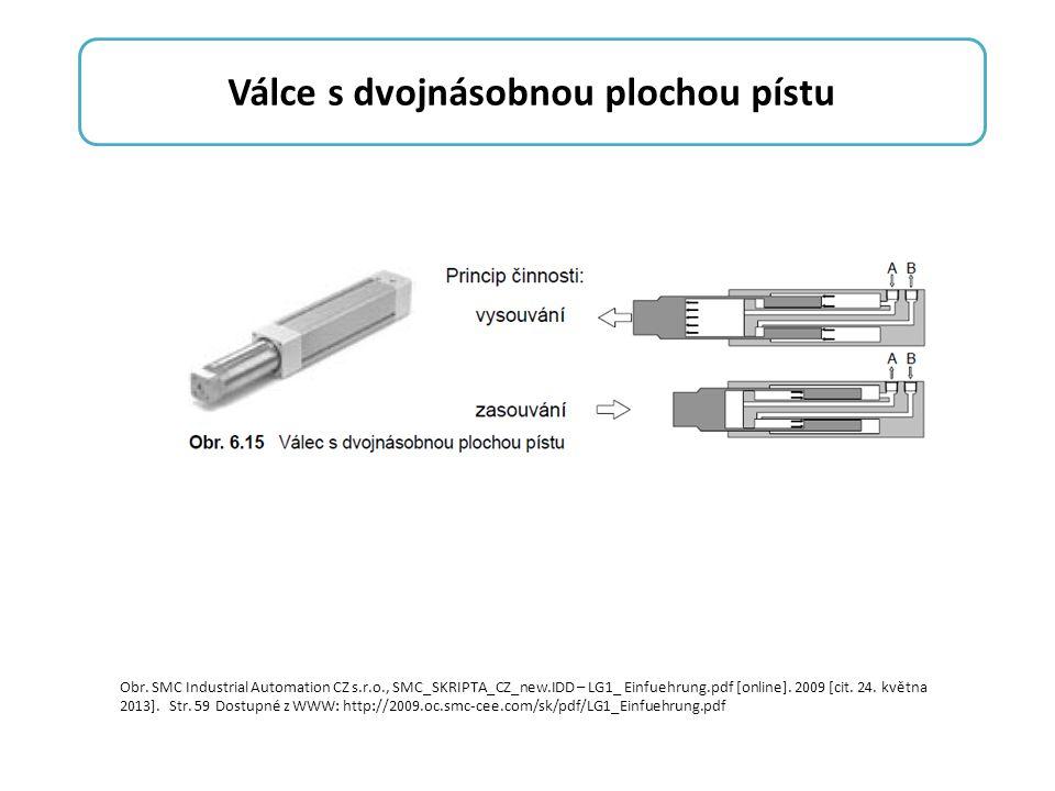 Obr. SMC Industrial Automation CZ s.r.o., SMC_SKRIPTA_CZ_new.IDD – LG1_ Einfuehrung.pdf [online]. 2009 [cit. 24. května 2013]. Str. 59 Dostupné z WWW: