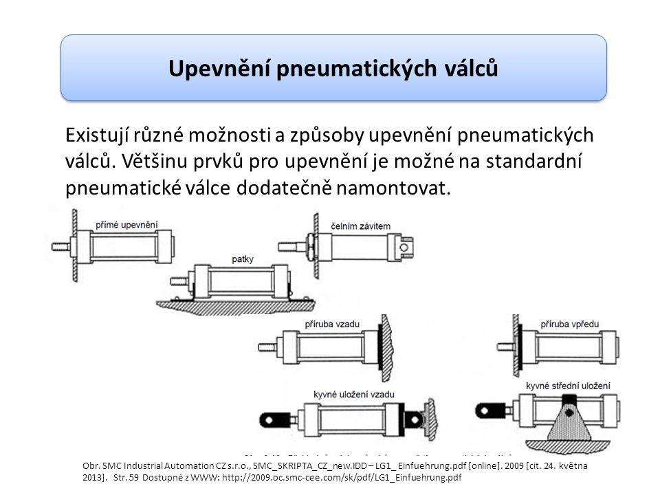 Existují různé možnosti a způsoby upevnění pneumatických válců. Většinu prvků pro upevnění je možné na standardní pneumatické válce dodatečně namontov