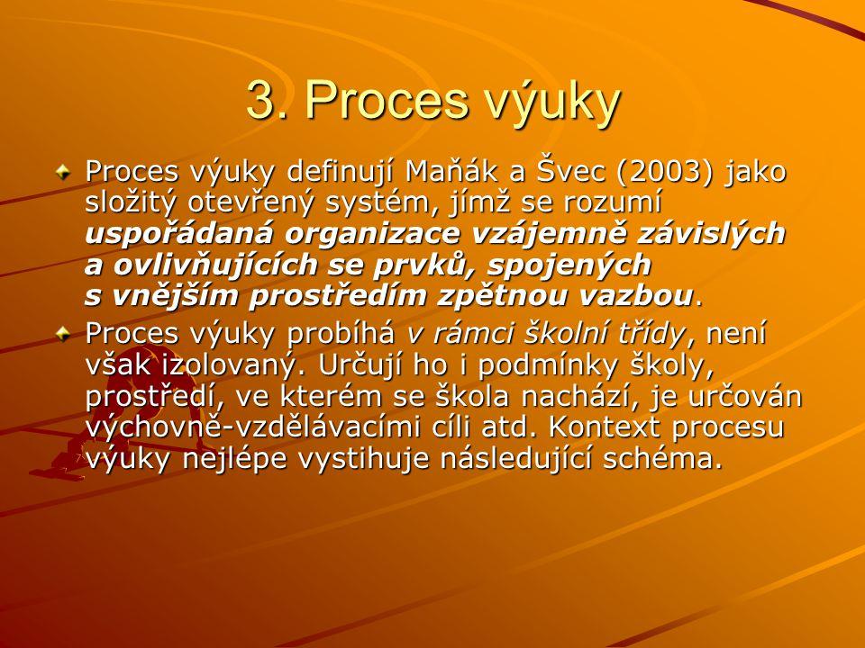 3. Proces výuky Proces výuky definují Maňák a Švec (2003) jako složitý otevřený systém, jímž se rozumí uspořádaná organizace vzájemně závislých a ovli