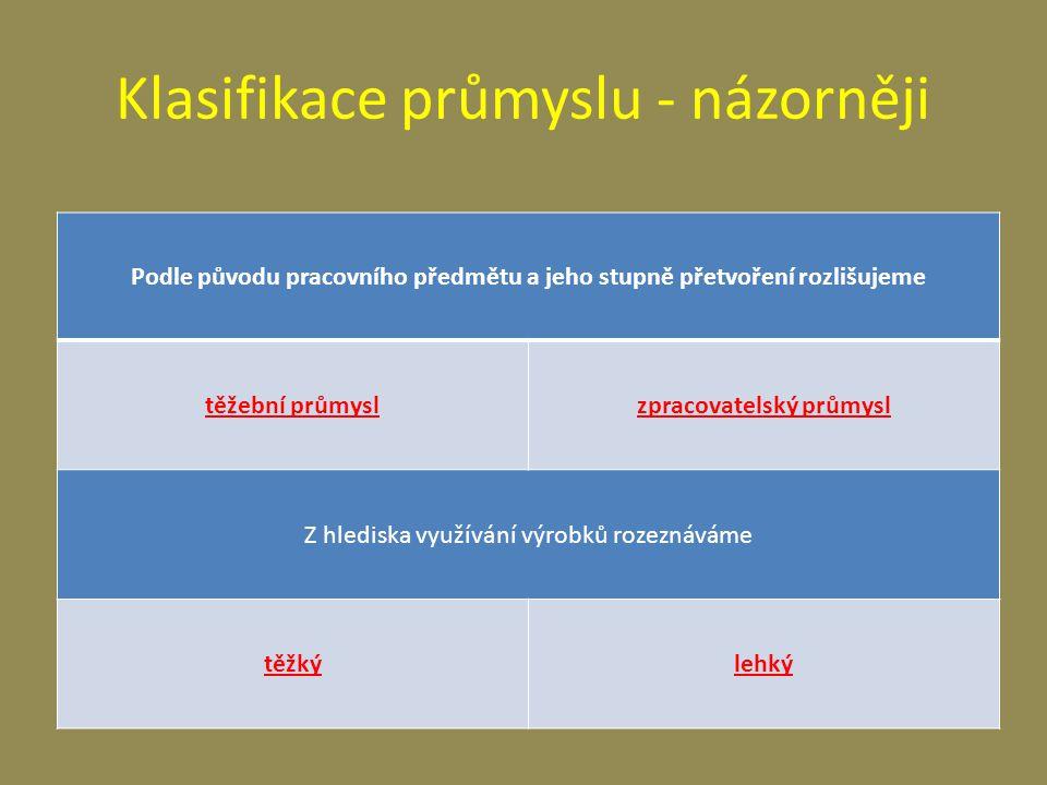 Klasifikace průmyslu - názorněji Podle původu pracovního předmětu a jeho stupně přetvoření rozlišujeme těžební průmyslzpracovatelský průmysl Z hledisk