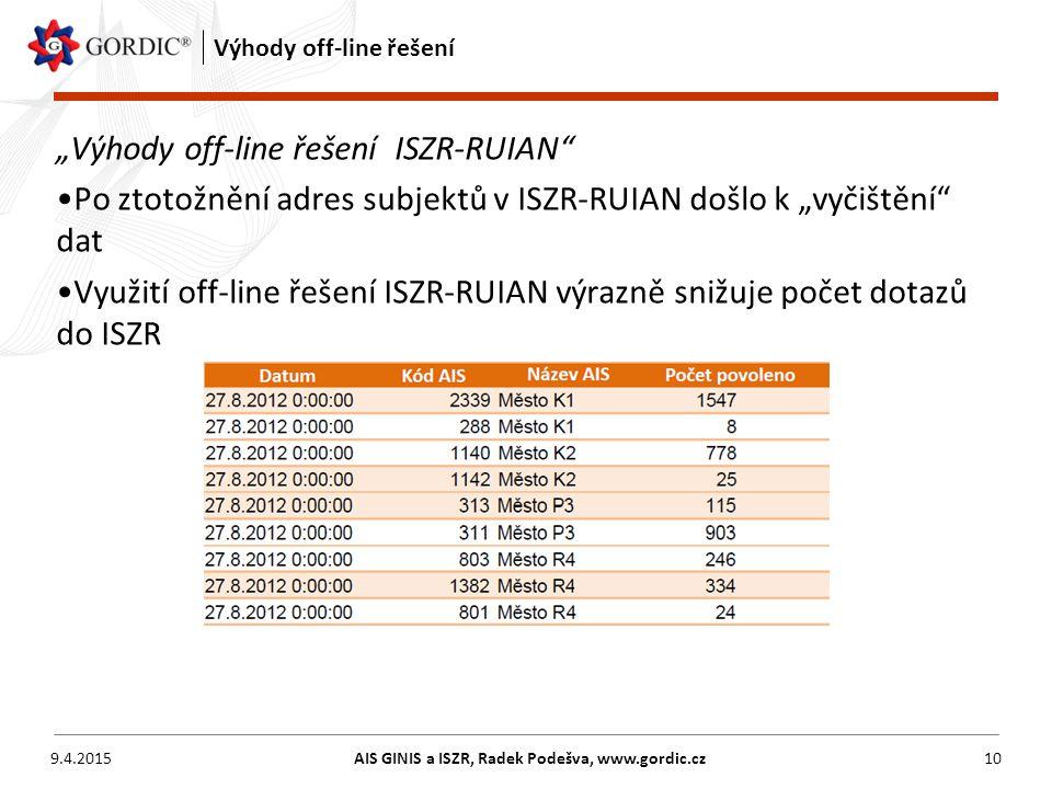 "9.4.2015AIS GINIS a ISZR, Radek Podešva, www.gordic.cz10 Výhody off-line řešení ""Výhody off-line řešení ISZR-RUIAN"" Po ztotožnění adres subjektů v ISZ"